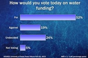 TT-UT-Polls.444_png_800x1000_q100
